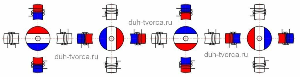 Схема полношагового управления шаговым двигателем