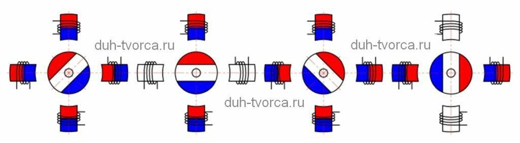 Схема полушагового управления шаговым двигателем