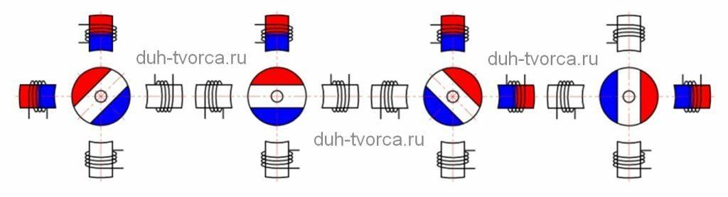 Схема волнового полушагового управления шаговым двигателем