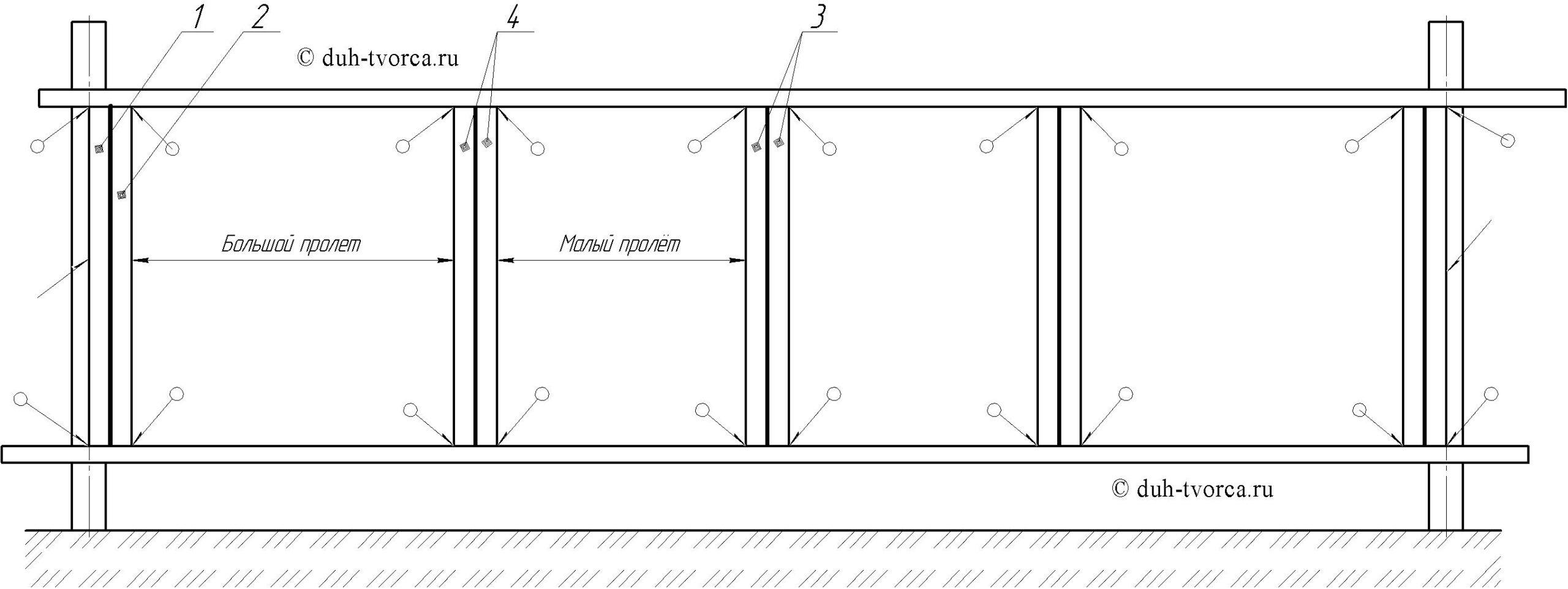 1- крайняя вертикальная стойка, 2 - смежная стойка, 3 - пара серединных стоек, 5 - пара промежуточных стоек. Половинной стрелкой обозначены места сварки по контуру.